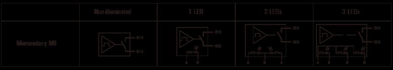 Plastic Piezo Switch